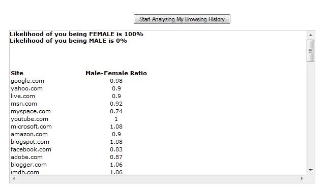 Gender Test Results